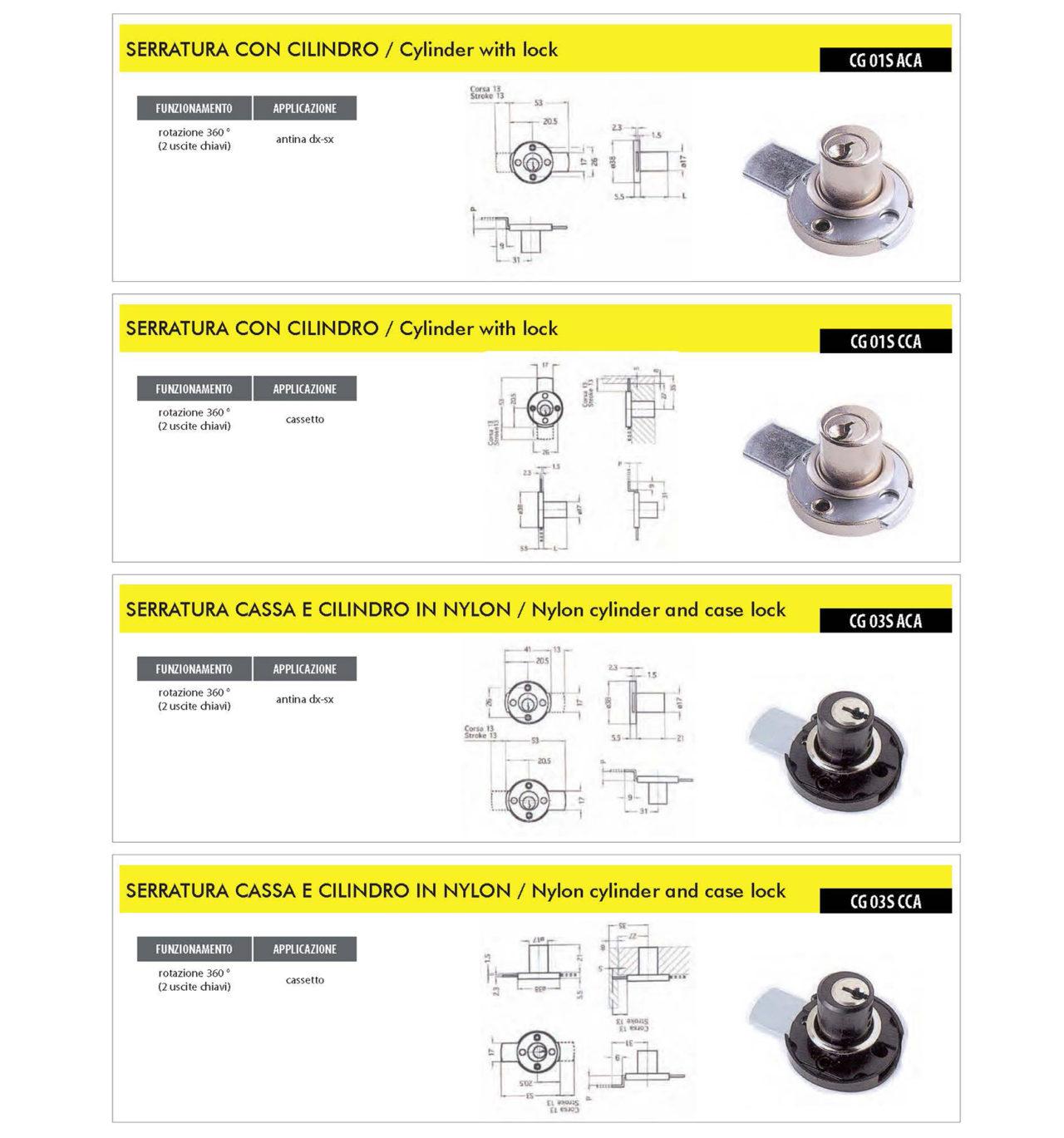 Pagine-da-CG-ferramenta_serrature-IIE-1280x1369.jpg